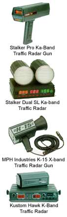 Speed Radar Guns